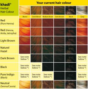 tabella colori khadi
